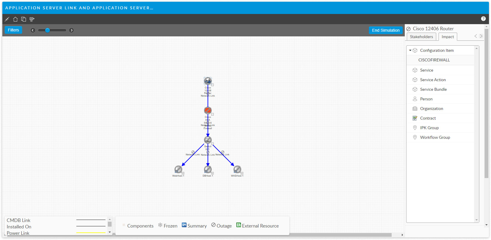 Availability Management - Outage Simulation
