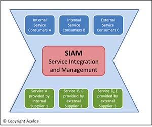 8ps of integrated service management Solutions for effective integrated care service delivery there are many models of integrated care, each with strengths and challenges in terms of client care, funding, and business models regardless of your approach, success depends on leveraging the right set of tools.